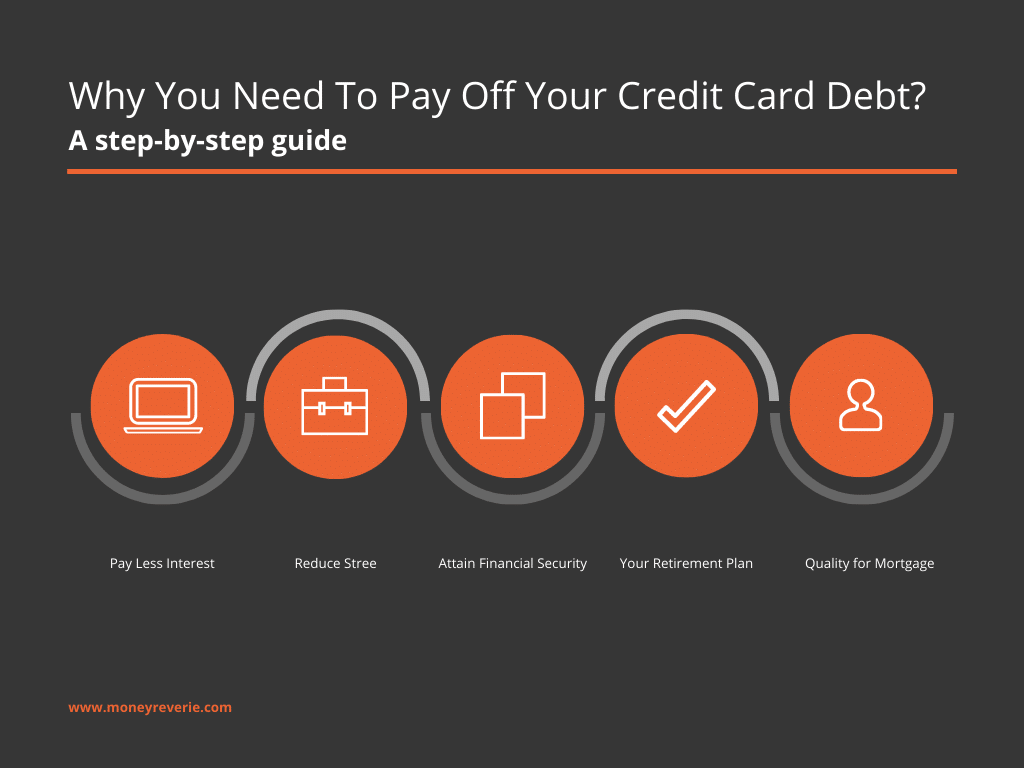 Why You Need To Pay Off Your Credit Card Debt