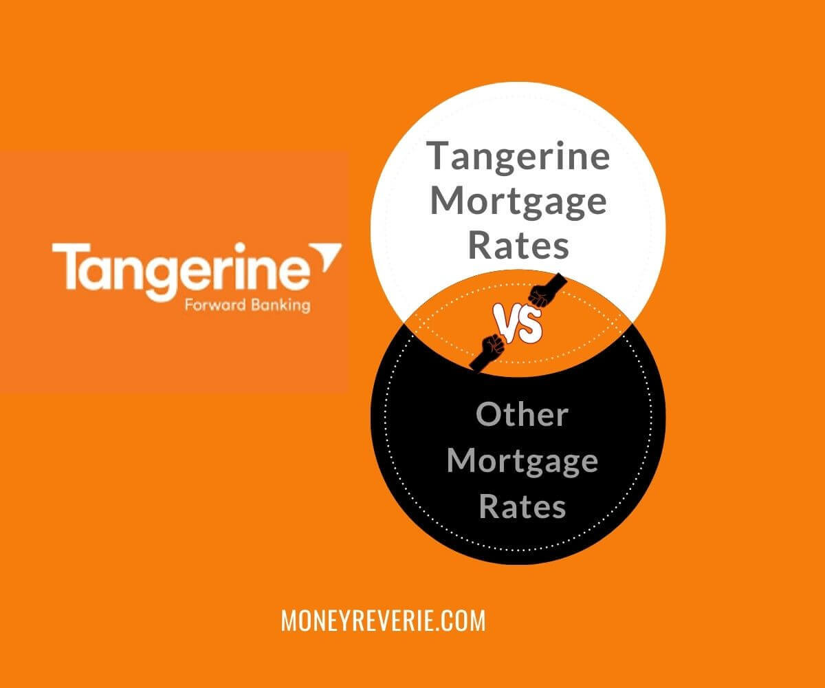 Tangerine mortgage rates vs other mortgage rates