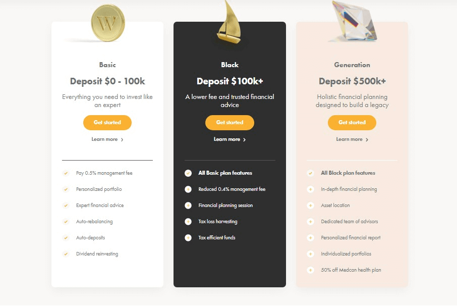Wealthsimple Plans and Fees