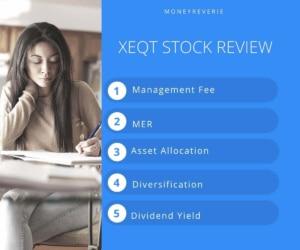 XEQT Review
