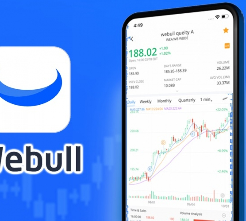 Webull Canada Review